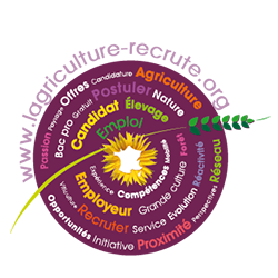 Lagriculture-recrute.org